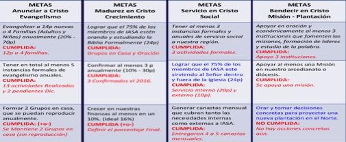 METAS 2015 16