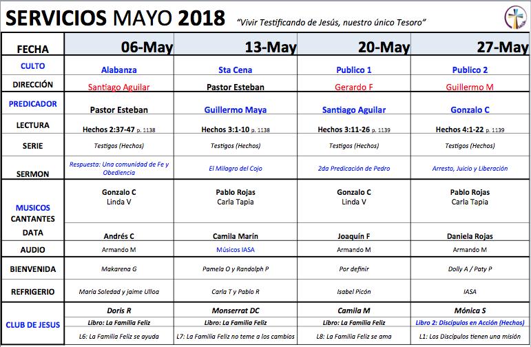 Captura de pantalla 2018-05-06 a las 7.56.16 p.m.